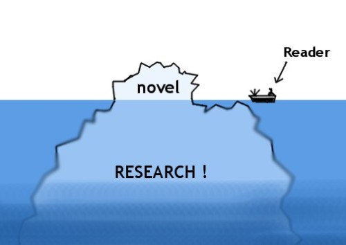 The Research Iceberg - a conundrum for the writer... and the reader!