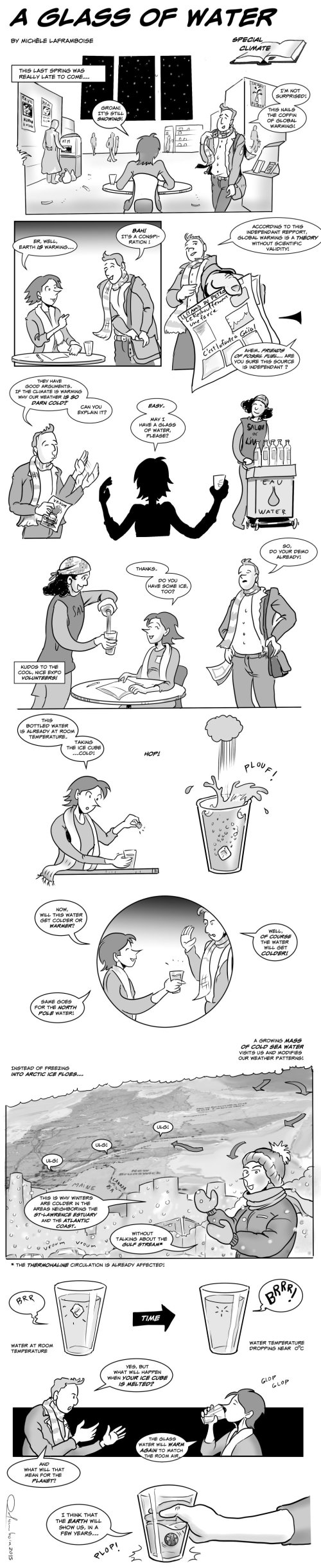 A Glass of Water - how to explain the glooal climate change with a glass of water.